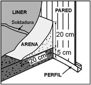 preparación del terreno para instalar una piscina desmontable